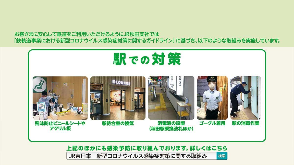 駅での新型コロナウイルス対策