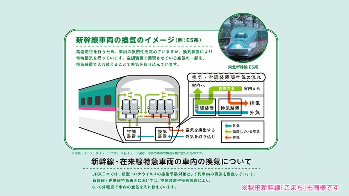 JR東日本の取り組み
