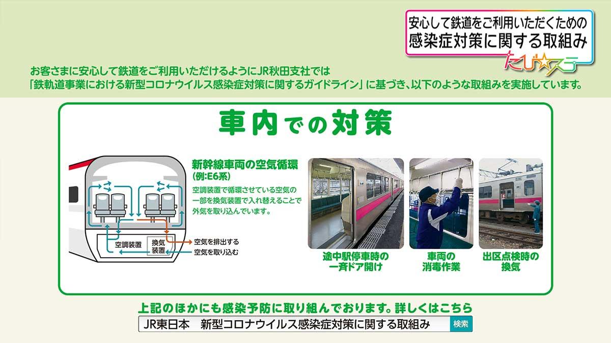 JR東日本の新型コロナウイルス感染予防対策
